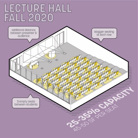 2020 Lecture Hall